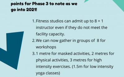 Key notes for venue and meeting organisers for Phase 3