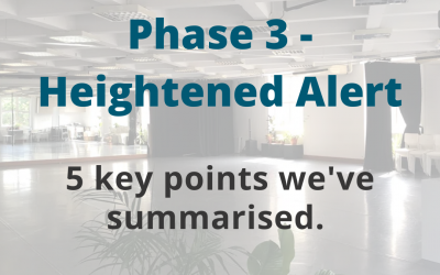 5 key updates for GetSpaces users – Phase 3 Heightened Alert (Update from 18th June)